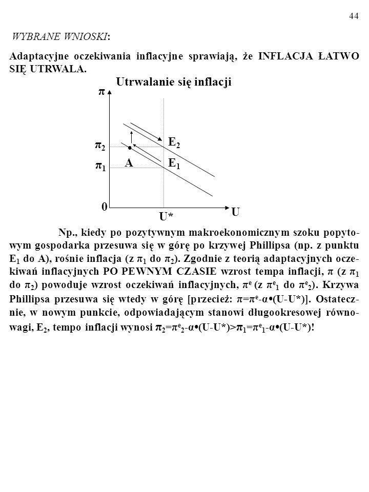 43 Krzywa Phillipsa uzupełniona o adaptacyjne oczekiwania inflacyj- ne [π=π e -α(U-U*)]; analiza graficzna: 1.