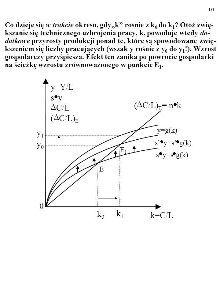 9 A zatem zgodnie z neoklasycznym modelem wzrostu W DŁUGIM OKRESIE stopa oszczędności, s, nie wpływa na stopę wzrostu gos- podarczego.
