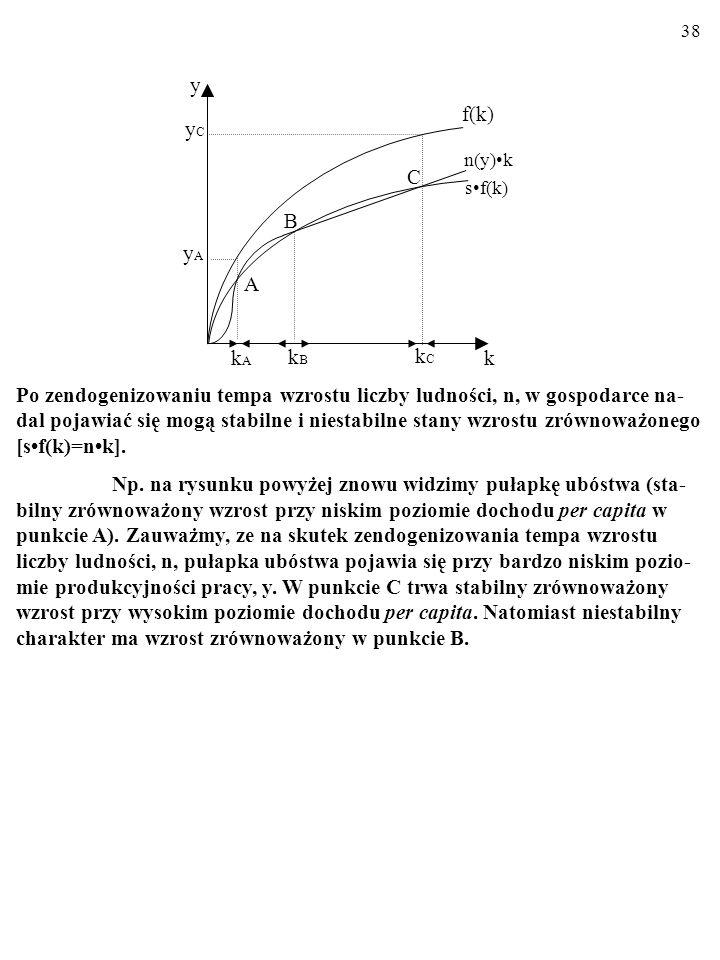 37 Oto na naszym rysunku tempo przyrostu liczby ludności, n, przestało być egzogeniczne i zależy od produkcyjności pracy, y...