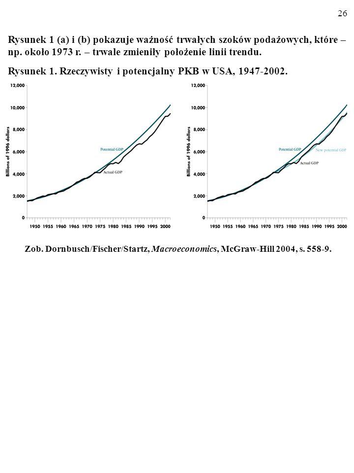25 PO PIERWSZE... TEORIA BŁĄDZENIA (ang. random walk) PKB. WIĘKSZOŚĆ ZMIAN PKB JEST TRWAŁA, nie przejściowa. Zachowa- nie gospodarki określają zmiany