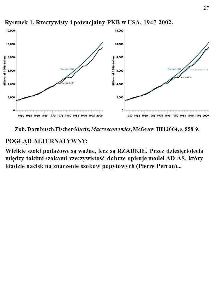 26 Rysunek 1 (a) i (b) pokazuje ważność trwałych szoków podażowych, które – np. około 1973 r. – trwale zmieniły położenie linii trendu. Rysunek 1. Rze