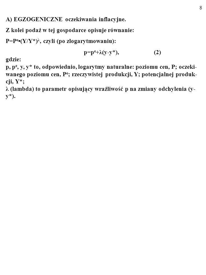 18 Z (9) wynika, że mnożnik oczekiwanej zmiany podaży pieniądza wynosi 0, a mnożnik nieoczekiwanej zmiany podaży pieniądza wynosi 1/(1+λ)...