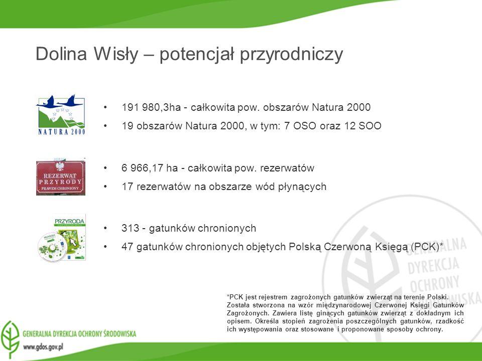 www.gdos.gov.pl Dolina Wisły – potencjał przyrodniczy 191 980,3ha - całkowita pow. obszarów Natura 2000 19 obszarów Natura 2000, w tym: 7 OSO oraz 12