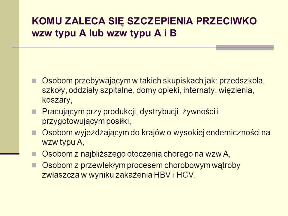 KOMU ZALECA SIĘ SZCZEPIENIA PRZECIWKO wzw typu A lub wzw typu A i B Osobom przebywającym w takich skupiskach jak: przedszkola, szkoły, oddziały szpita