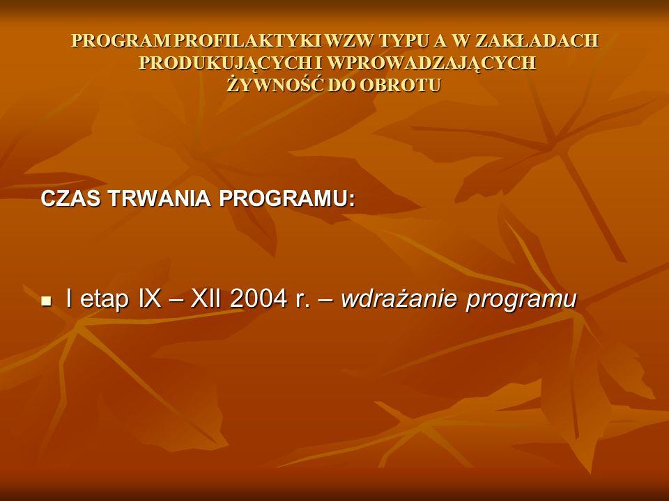 PROGRAM PROFILAKTYKI WZW TYPU A W ZAKŁADACH PRODUKUJĄCYCH I WPROWADZAJĄCYCH ŻYWNOŚĆ DO OBROTU CZAS TRWANIA PROGRAMU: I etap IX – XII 2004 r. – wdrażan