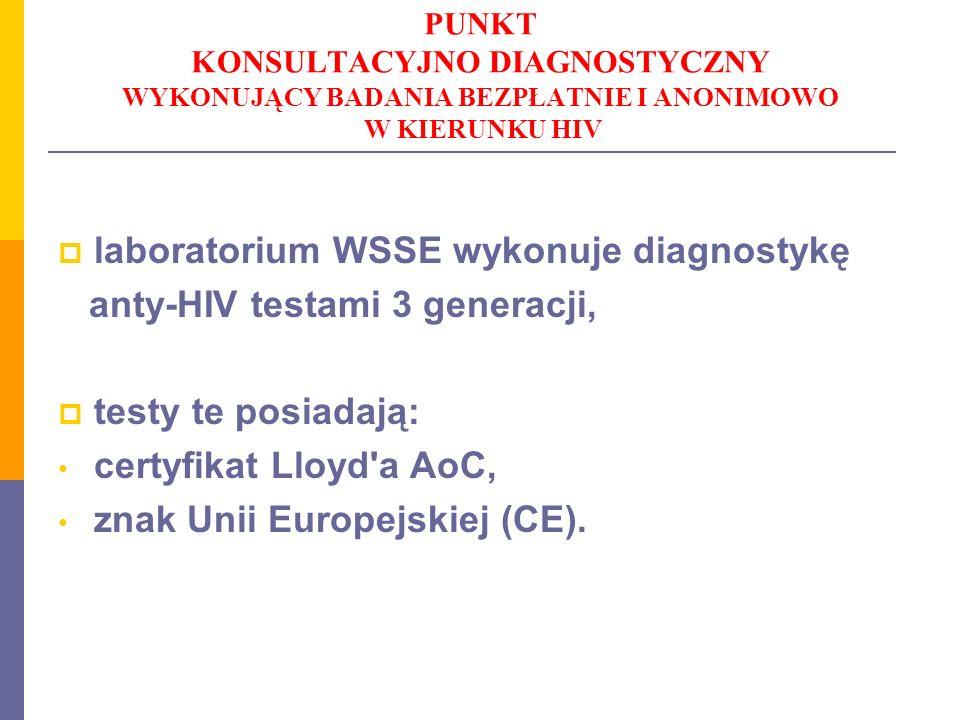 PUNKT KONSULTACYJNO DIAGNOSTYCZNY WYKONUJĄCY BADANIA BEZPŁATNIE I ANONIMOWO W KIERUNKU HIV laboratorium WSSE wykonuje diagnostykę anty-HIV testami 3 g
