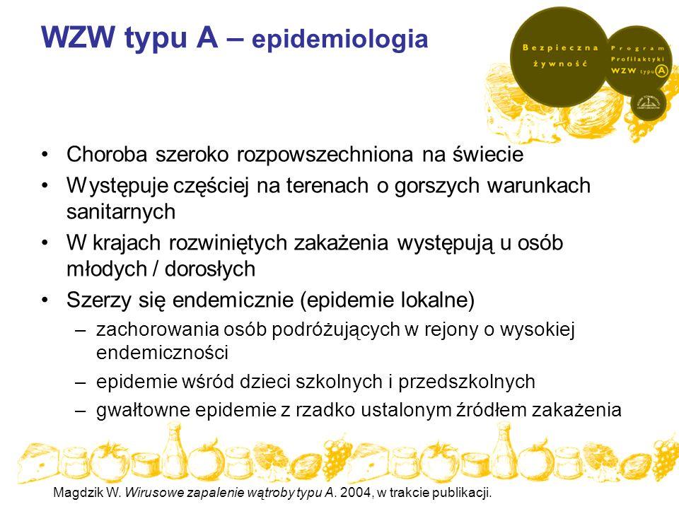 WZW typu A – epidemiologia Choroba szeroko rozpowszechniona na świecie Występuje częściej na terenach o gorszych warunkach sanitarnych W krajach rozwi