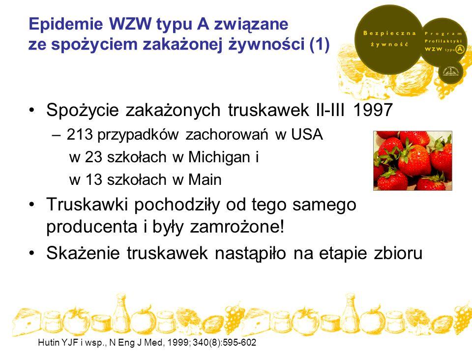 Epidemie WZW typu A związane ze spożyciem zakażonej żywności (1) Spożycie zakażonych truskawek II-III 1997 –213 przypadków zachorowań w USA w 23 szkoł