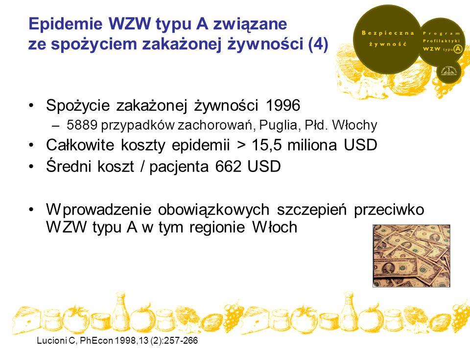 Epidemie WZW typu A związane ze spożyciem zakażonej żywności (4) Spożycie zakażonej żywności 1996 –5889 przypadków zachorowań, Puglia, Płd. Włochy Cał