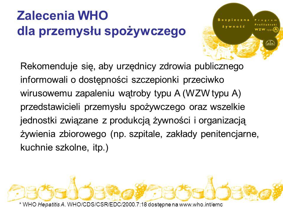 Zalecenia WHO dla przemysłu spożywczego Rekomenduje się, aby urzędnicy zdrowia publicznego informowali o dostępności szczepionki przeciwko wirusowemu