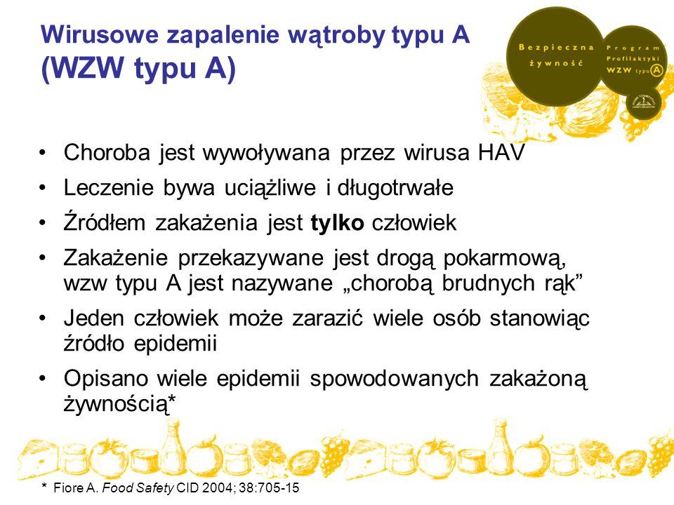 Wirusowe zapalenie wątroby typu A (WZW typu A) Choroba jest wywoływana przez wirusa HAV Leczenie bywa uciążliwe i długotrwałe Źródłem zakażenia jest t