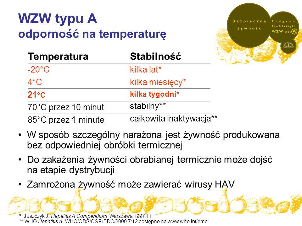 W sposób szczególny narażona jest żywność produkowana bez odpowiedniej obróbki termicznej Do zakażenia żywności obrabianej termicznie może dojść na et
