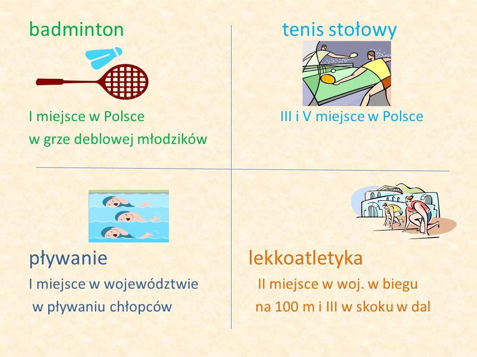 badminton tenis stołowy I miejsce w Polsce III i V miejsce w Polsce w grze deblowej młodzików pływanie lekkoatletyka I miejsce w województwie II miejs