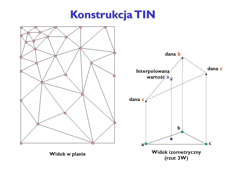 dana c dana b dana c a b c Interpolowana wartość x Widok w planie Widok izometryczny (rzut 3W) Konstrukcja TIN