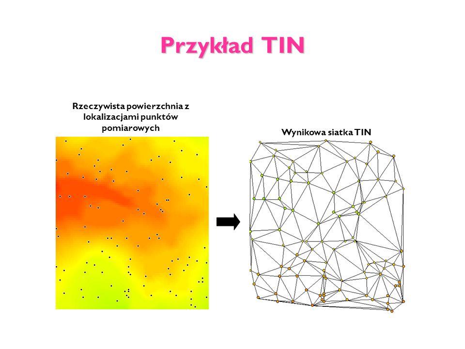 Przykład TIN Wynikowa siatka TIN Rzeczywista powierzchnia z lokalizacjami punktów pomiarowych