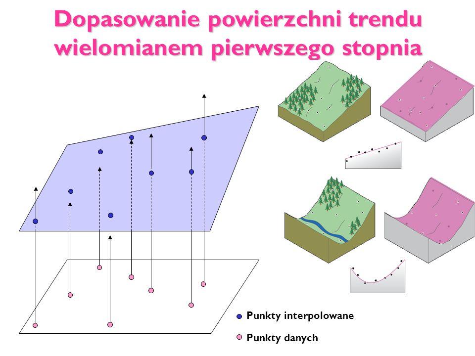 Punkty danych Punkty interpolowane Dopasowanie powierzchni trendu wielomianem pierwszego stopnia