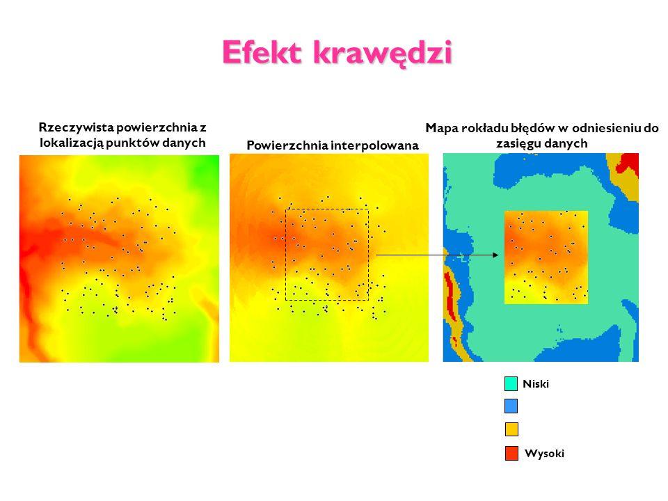 Efekt krawędzi Rzeczywista powierzchnia z lokalizacją punktów danych Powierzchnia interpolowana Mapa rokładu błędów w odniesieniu do zasięgu danych Ni