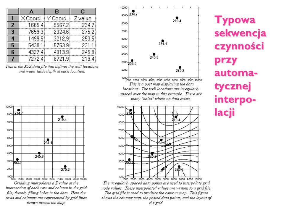 Typowa sekwencja czynności przy automa- tycznej interpo- lacji