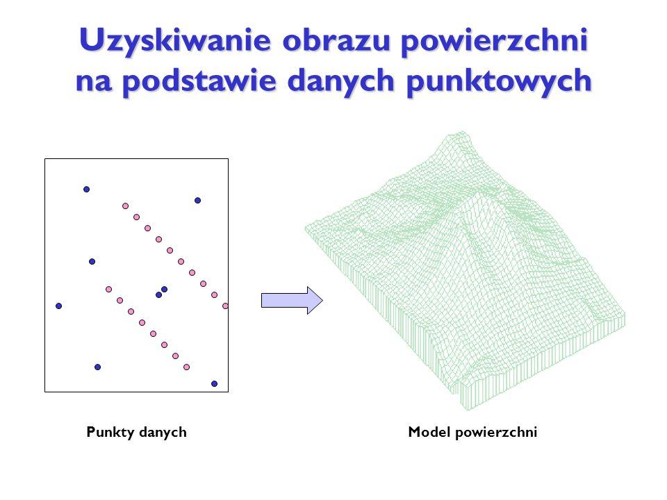 Punkty danychModel powierzchni Uzyskiwanie obrazu powierzchni na podstawie danych punktowych