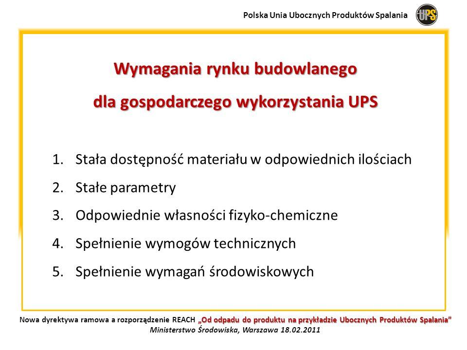 Wymagania rynku budowlanego dla gospodarczego wykorzystania UPS 1.Stała dostępność materiału w odpowiednich ilościach 2.Stałe parametry 3.Odpowiednie