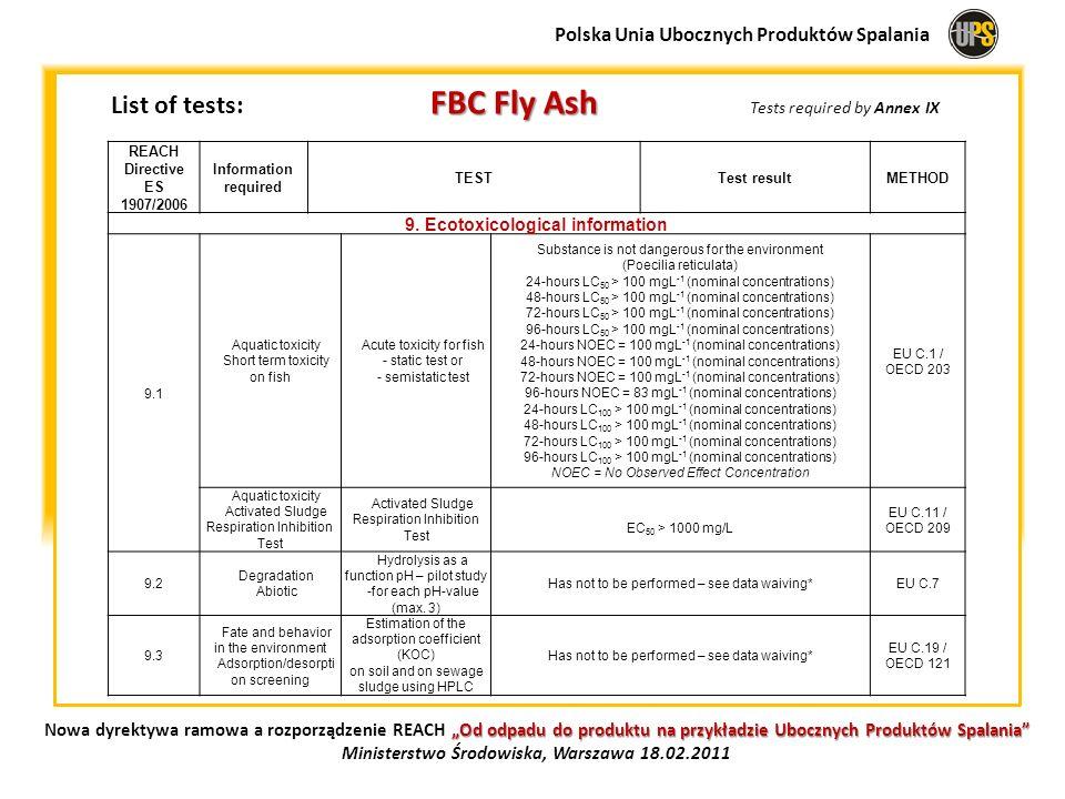 Polska Unia Ubocznych Produktów Spalania Od odpadu do produktu na przykładzie Ubocznych Produktów Spalania Nowa dyrektywa ramowa a rozporządzenie REAC