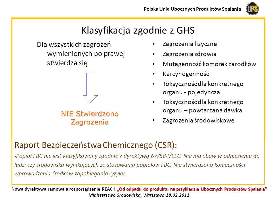 Raport Bezpieczeństwa Chemicznego (CSR): -Popiół FBC nie jest klasyfikowany zgodnie z dyrektywą 67/584/EEC. Nie ma obaw w odniesieniu do ludzi czy śro