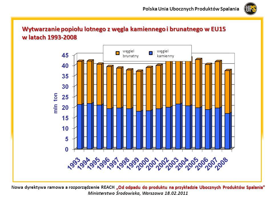 Wytwarzanie popiołu lotnego z węgla kamiennego i brunatnego w EU15 w latach 1993-2008 węgiel kamienny węgiel brunatny Polska Unia Ubocznych Produktów