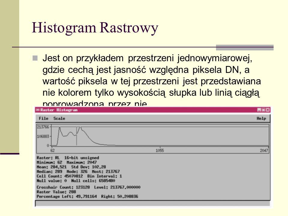 Histogram Rastrowy Jest on przykładem przestrzeni jednowymiarowej, gdzie cechą jest jasność względna piksela DN, a wartość piksela w tej przestrzeni j