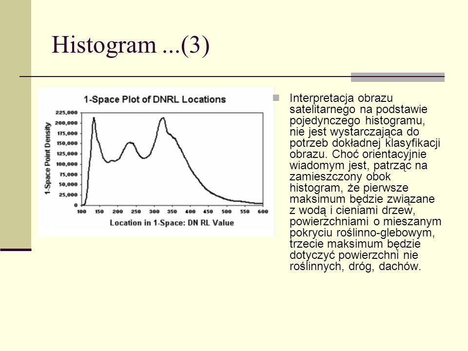 Histogram...(3) Interpretacja obrazu satelitarnego na podstawie pojedynczego histogramu, nie jest wystarczająca do potrzeb dokładnej klasyfikacji obra