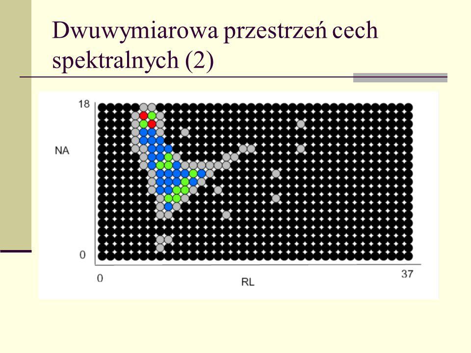 Dwuwymiarowa przestrzeń cech spektralnych (2)