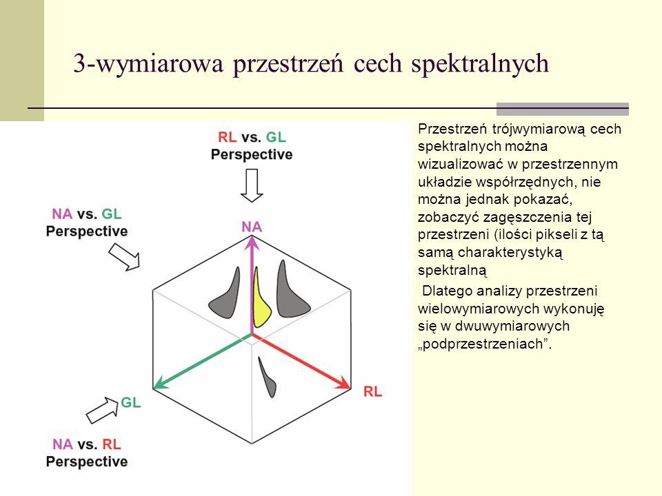3-wymiarowa przestrzeń cech spektralnych Przestrzeń trójwymiarową cech spektralnych można wizualizować w przestrzennym układzie współrzędnych, nie moż
