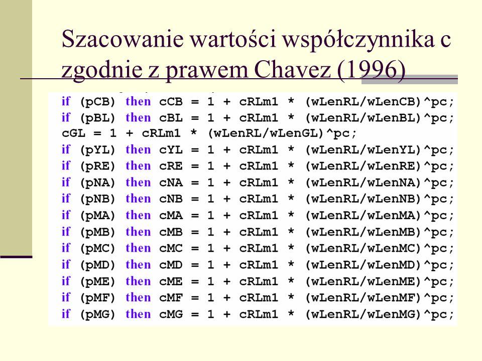 Szacowanie wartości współczynnika c zgodnie z prawem Chavez (1996)