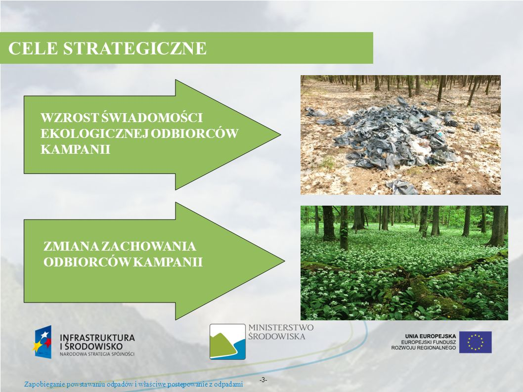 -3- CELE STRATEGICZNE WZROST ŚWIADOMOŚCI EKOLOGICZNEJ ODBIORCÓW KAMPANII ZMIANA ZACHOWANIA ODBIORCÓW KAMPANII Zapobieganie powstawaniu odpadów i właśc