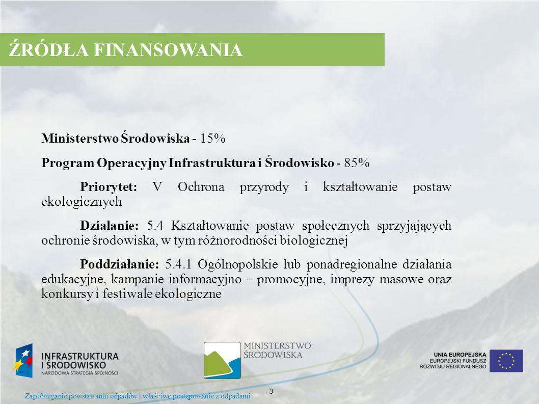 Zapobieganie powstawaniu odpadów i właściwe postępowanie z odpadami -3- Ministerstwo Środowiska - 15% Program Operacyjny Infrastruktura i Środowisko -