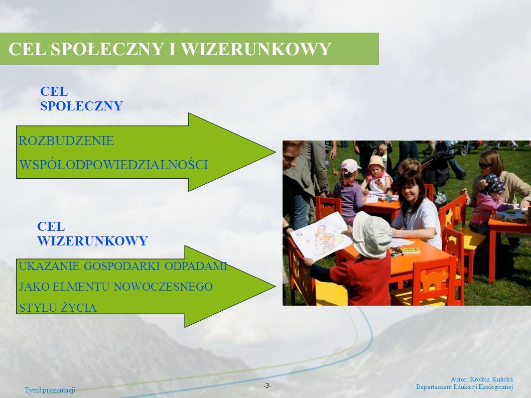 Tytuł prezentacji Autor: Krolina Kulicka Departament Edukacji Ekologicznej -3- CEL SPOŁECZNY I WIZERUNKOWY CEL SPOŁECZNY ROZBUDZENIE WSPÓŁODPOWIEDZIAL