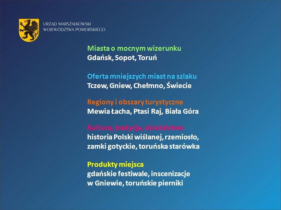 Miasta o mocnym wizerunku Gdańsk, Sopot, Toruń Oferta mniejszych miast na szlaku Tczew, Gniew, Chełmno, Świecie Regiony i obszary turystyczne Mewia Ła