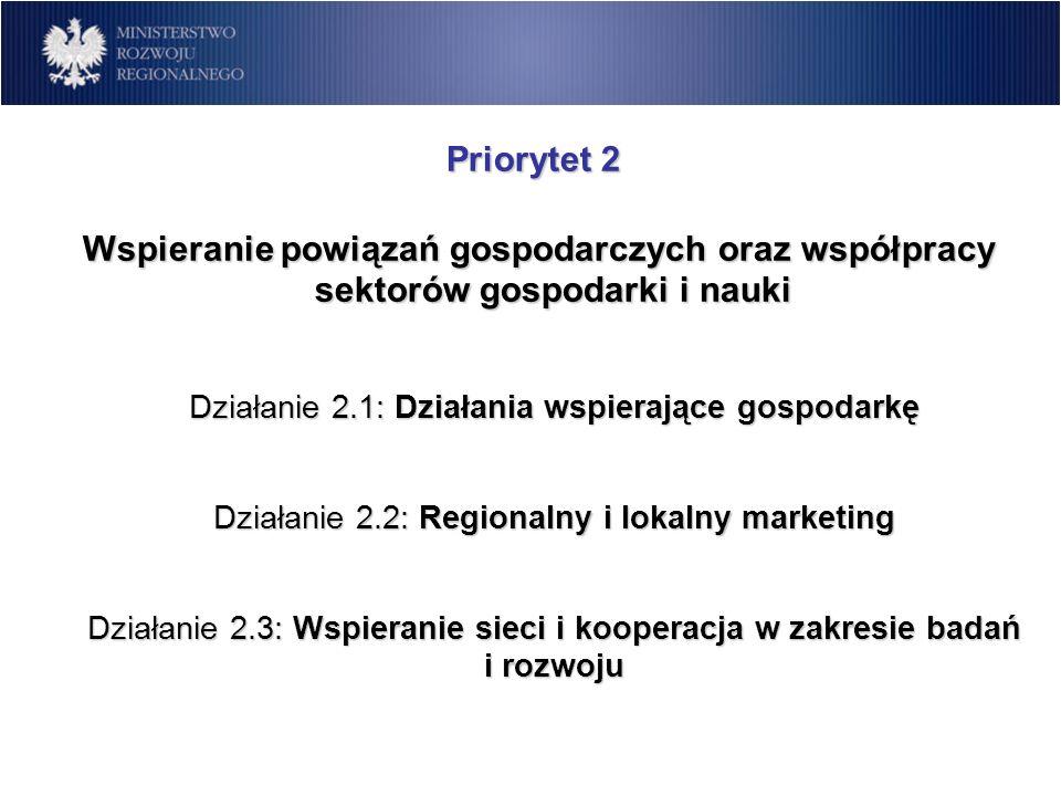 Priorytet 2 Wspieranie powiązań gospodarczych oraz współpracy sektorów gospodarki i nauki Wspieranie powiązań gospodarczych oraz współpracy sektorów g
