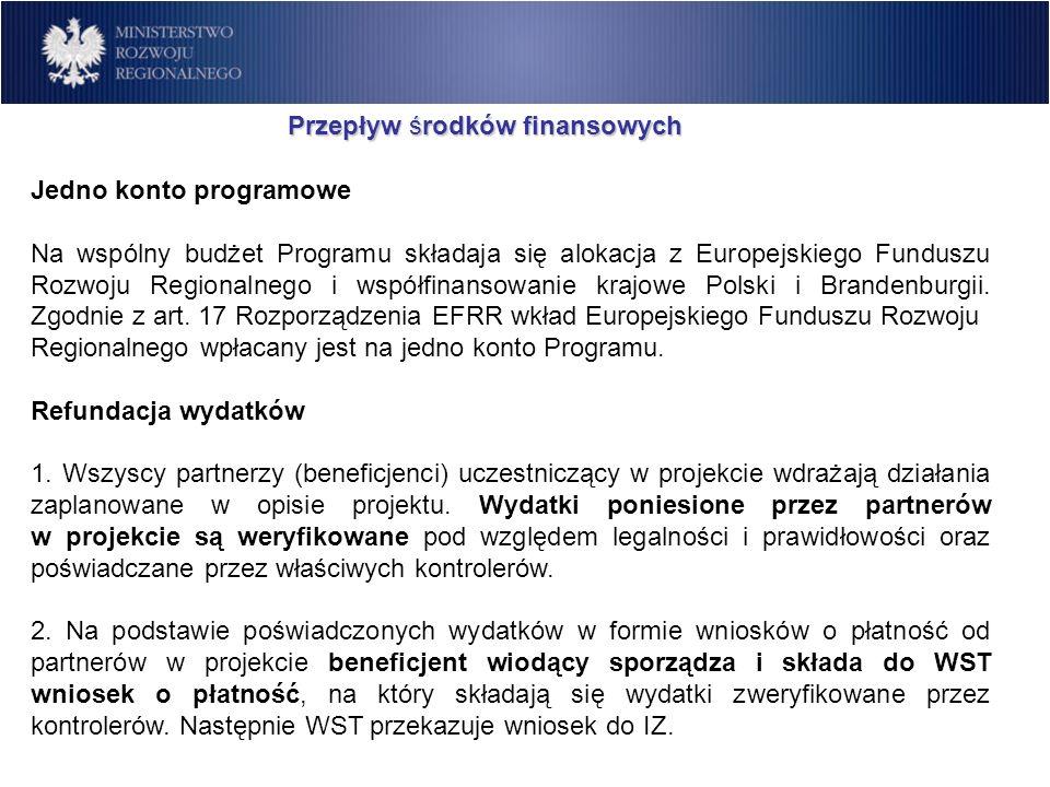 Jedno konto programowe Na wspólny budżet Programu składaja się alokacja z Europejskiego Funduszu Rozwoju Regionalnego i współfinansowanie krajowe Pols