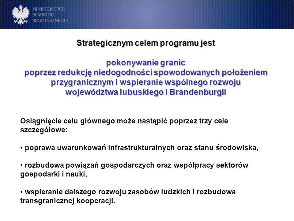 Strategicznym celem programu jest pokonywanie granic poprzez redukcję niedogodności spowodowanych położeniem przygranicznym i wspieranie wspólnego roz