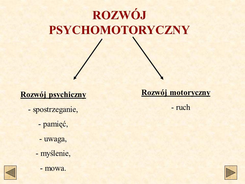 ROZWÓJ PSYCHOMOTORYCZNY Rozwój psychiczny - spostrzeganie, - pamięć, - uwaga, - myślenie, - mowa. Rozwój motoryczny - ruch