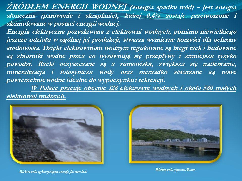 ŹRÓDŁEM ENERGII WODNEJ (energia spadku wód) – jest energia słoneczna (parowanie i skraplanie), której 0,4% zostaje przetworzone i skumulowane w postac