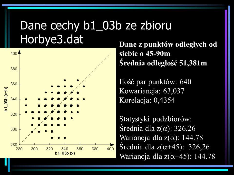 Dane z punktów odległych od siebie o 45-90m Średnia odległość 51,381m Ilość par punktów: 640 Kowariancja: 63,037 Korelacja: 0,4354 Statystyki podzbior