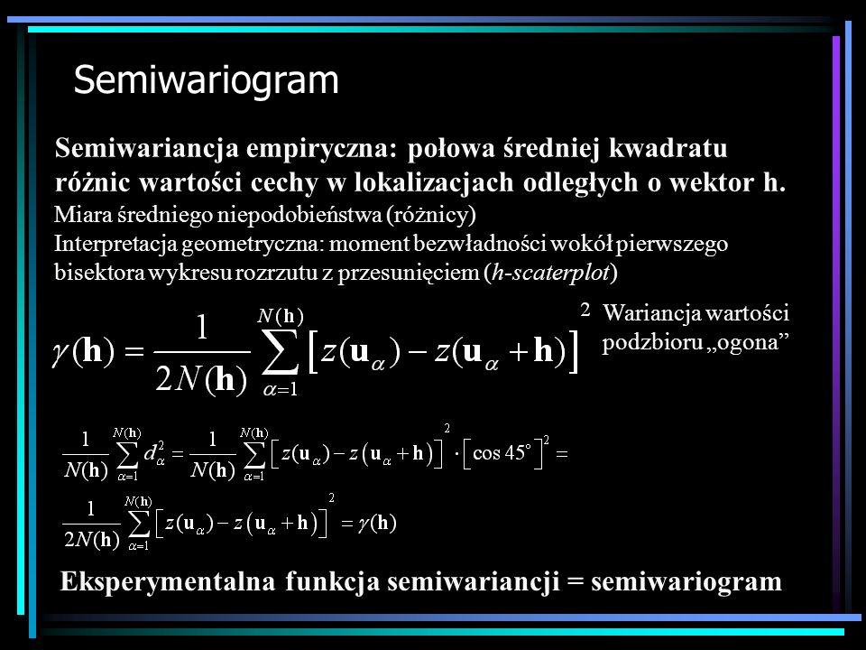 Semiwariogram Semiwariancja empiryczna: połowa średniej kwadratu różnic wartości cechy w lokalizacjach odległych o wektor h. Miara średniego niepodobi