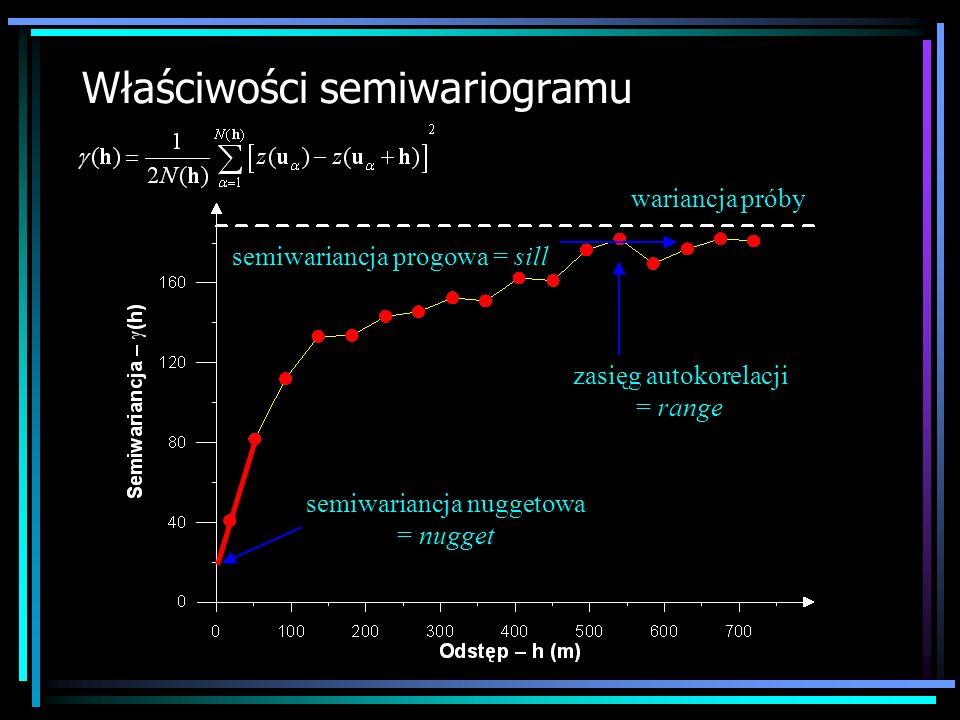Właściwości semiwariogramu semiwariancja nuggetowa = nugget wariancja próby zasięg autokorelacji = range semiwariancja progowa = sill