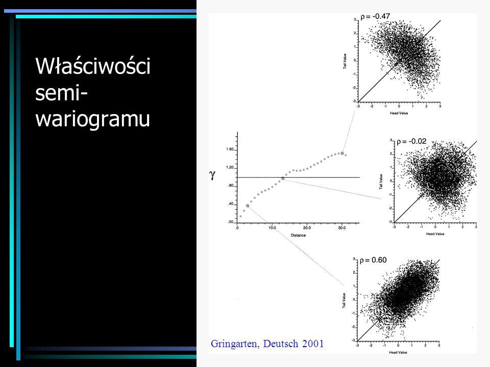 Właściwości semiwariogramu Tak jak inne statystyki typu wariancji, wartości kowariancji i semiwariogramu są bardzo czułe na występowanie danych ekstremalnych – potencjalnie błędnych.