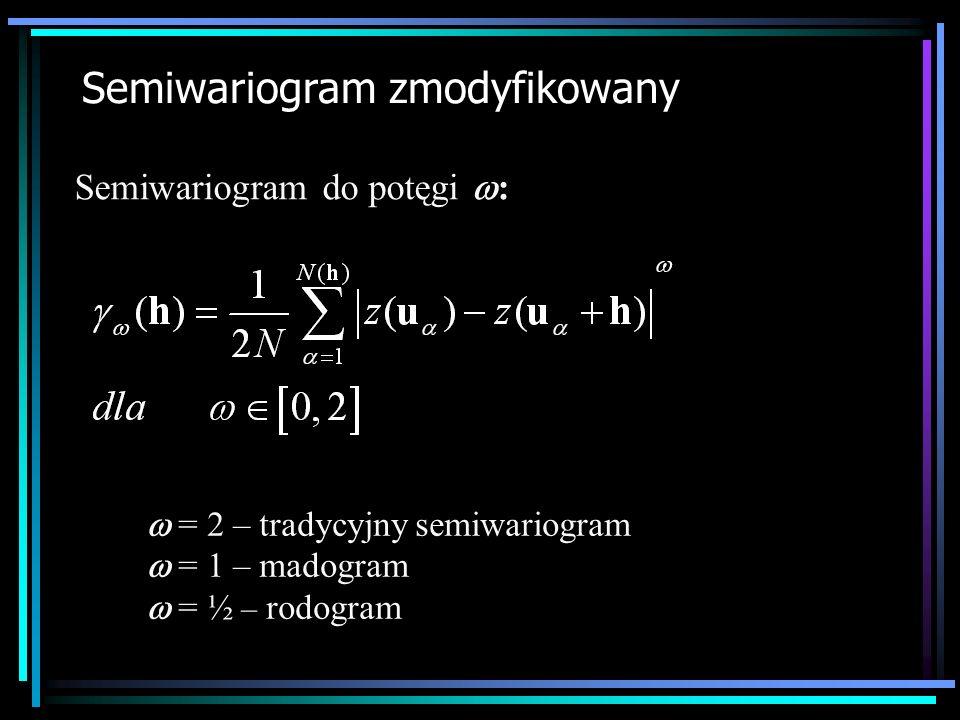 Semiwariogram zmodyfikowany Semiwariogram do potęgi : = 2 – tradycyjny semiwariogram = 1 – madogram = ½ – rodogram