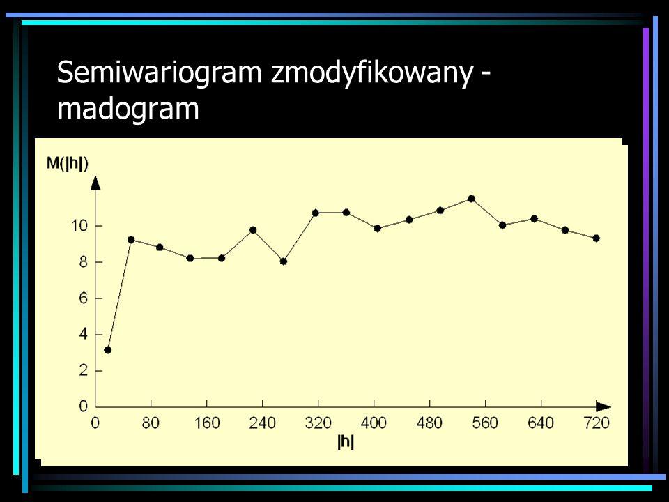 Anizotropia struktury przestrzennej W rzeczywistych układach przestrzennych różnica wartości cechy zależy nie tylko od odległości, ale także od kierunku Teoria + pomiar = precyzyjna prognoza