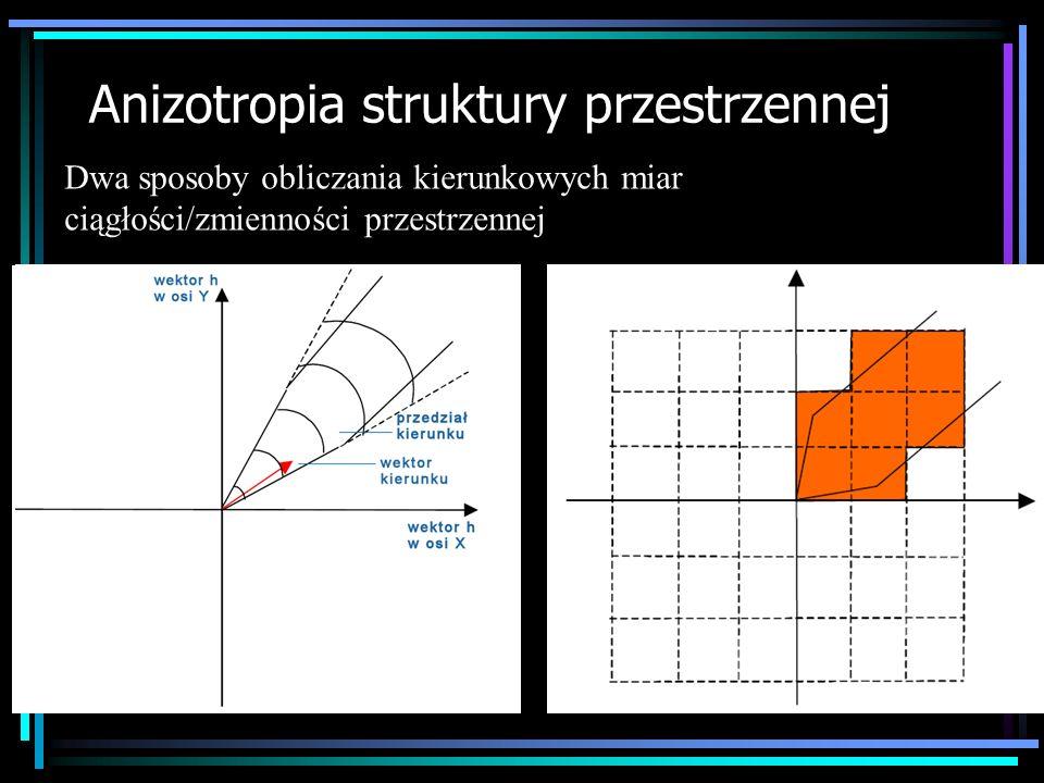 Anizotropia struktury przestrzennej Dwa sposoby obliczania kierunkowych miar ciągłości/zmienności przestrzennej