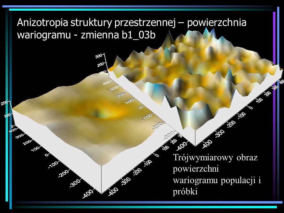 Anizotropia struktury przestrzennej – powierzchnia wariogramu - zmienna b1_03b Trójwymiarowy obraz powierzchni wariogramu populacji i próbki