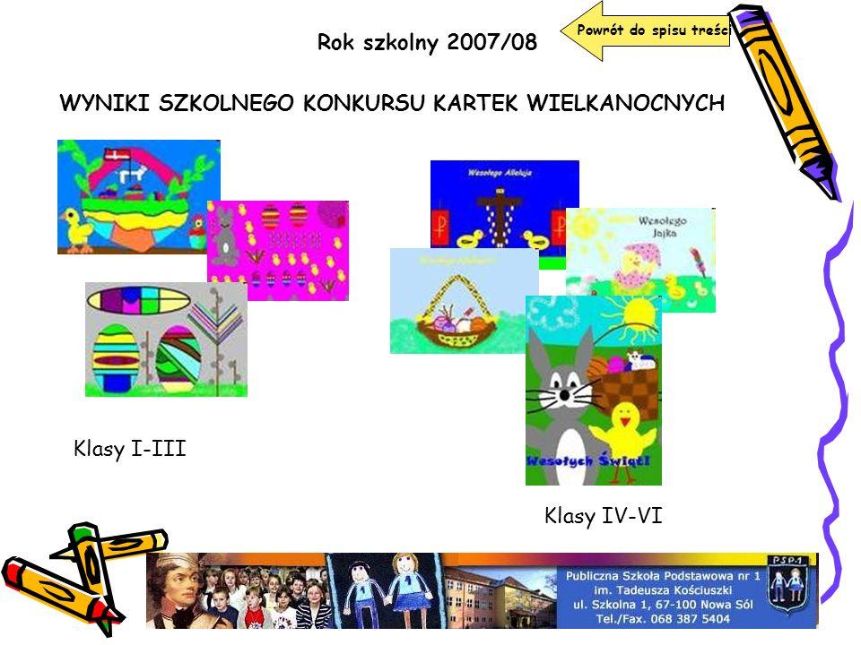 Rok szkolny 2007/08 WYNIKI SZKOLNEGO KONKURSU KARTEK WIELKANOCNYCH Klasy I-III Klasy IV-VI Powrót do spisu treści